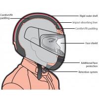 Материалы мотоциклетных шлемов